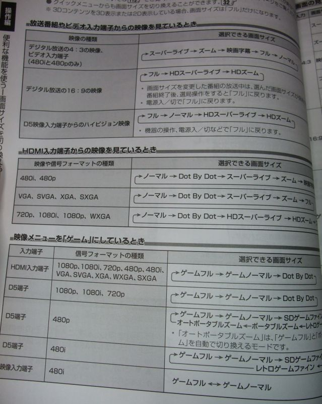 32ZP2-06-Manual1.jpg